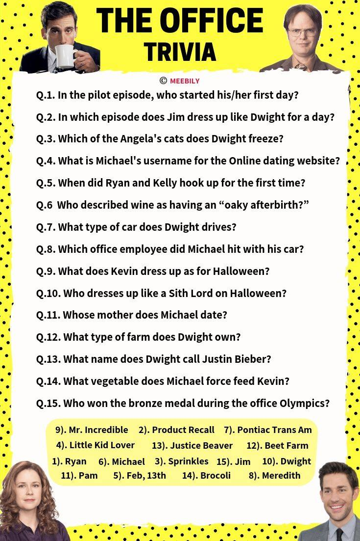 80+ Office Trivia Questions & Answers - Meebily