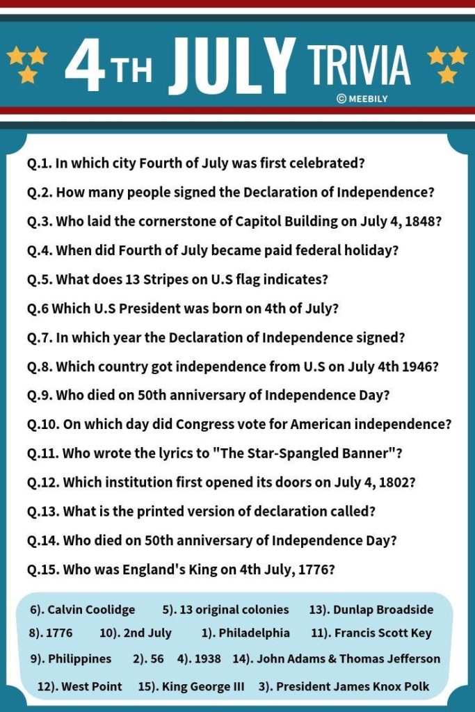 picture relating to American History Trivia Questions and Answers Printable known as 100+ Fourth of July Trivia Issues Methods - Meebily